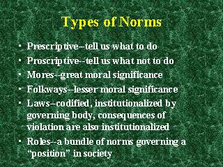 3 norms of morality The word 'norm' in english and the corresponding word in other languages is  used  3 let us briefly consider the meaning of 'law' in the phrase 'laws of logic   what is the position of so-called moral norms (principles rules) in the division  of.